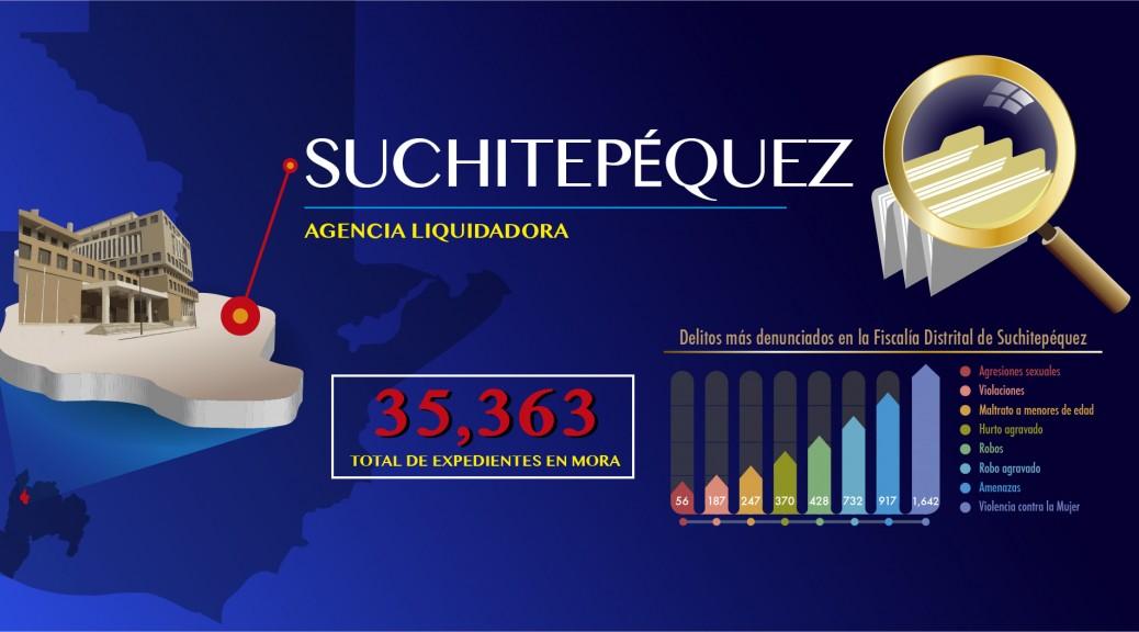 Infografia Liquidadora Suchi